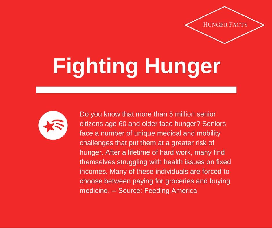 Hunger Facts - Facebook October 2015